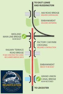 Reunification progress map