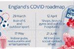 Covid-19 lockdown roadmap